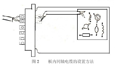 在高频电路中,由于印制屏蔽导线的分布电容和电感对信号的损耗较大